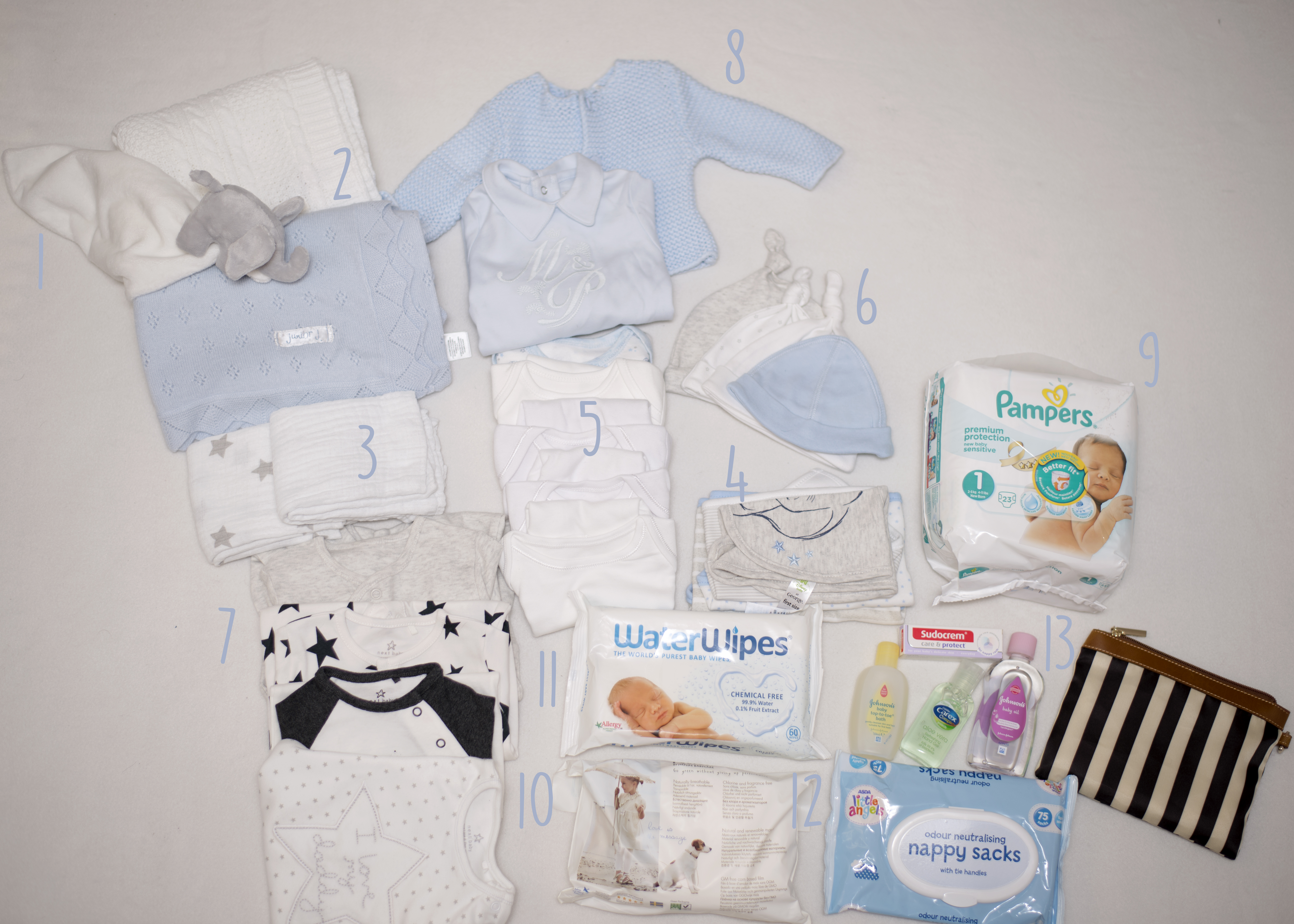 Whats in babys hospital bag 2.jpg